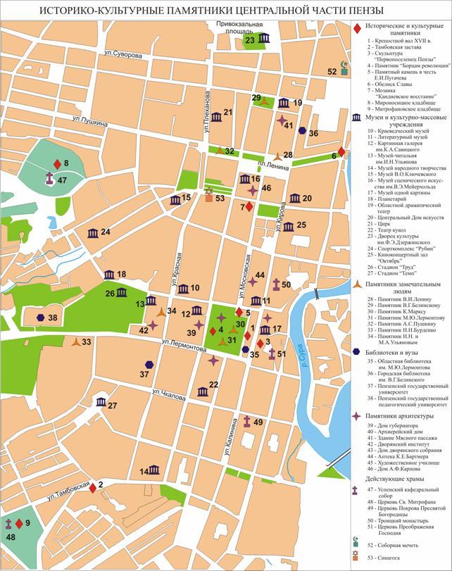 Историко-культурные памятники центральной части г. Пензы